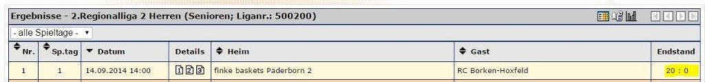 Der Screenshot von basketball-bund.net zeigt: 20:0 für Paderborn